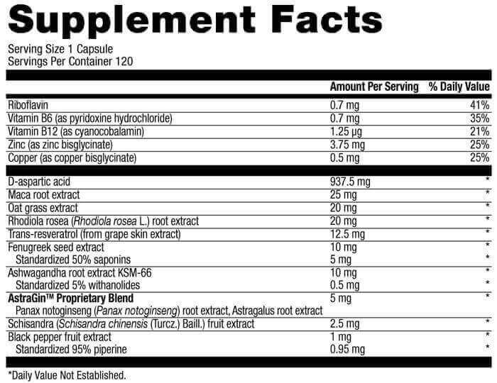 Supplement facts table